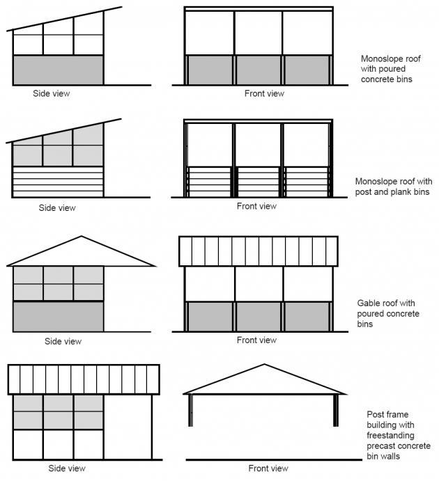 4x 8 Shed Roof Plans 2020 Leroyzimmermancom